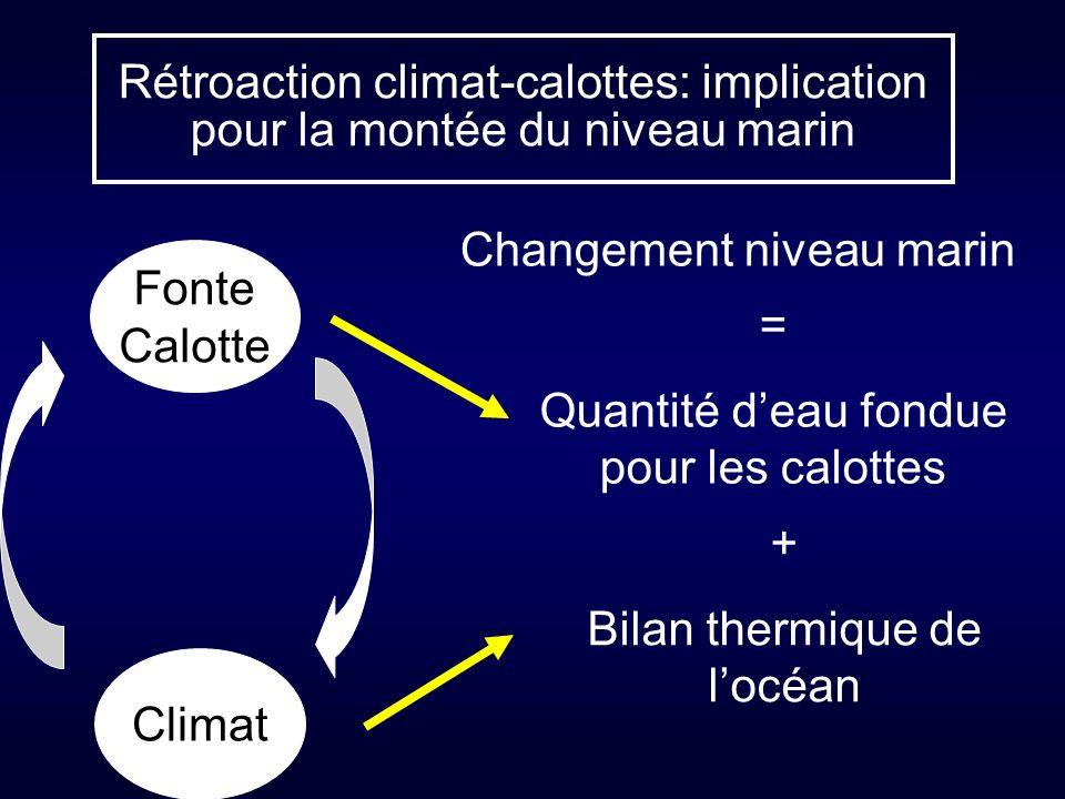 Rétroaction climat-calottes: implication pour la montée du niveau marin Fonte Calotte Climat Changement niveau marin = Quantité deau fondue pour les calottes + Bilan thermique de locéan