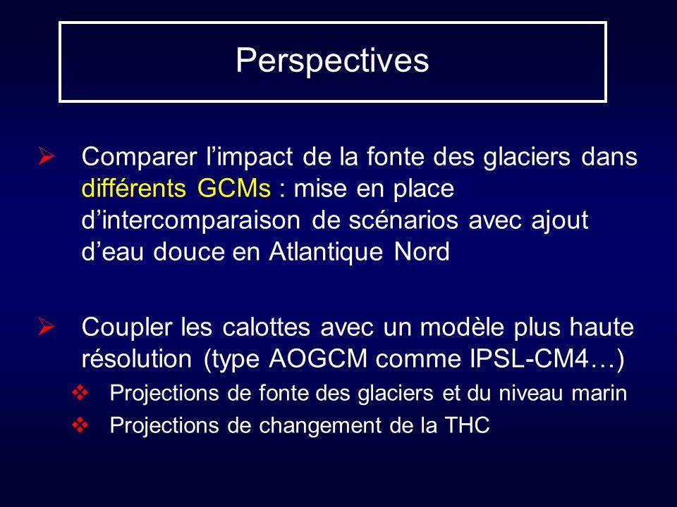 Perspectives Comparer limpact de la fonte des glaciers dans différents GCMs : mise en place dintercomparaison de scénarios avec ajout deau douce en Atlantique Nord Coupler les calottes avec un modèle plus haute résolution (type AOGCM comme IPSL-CM4…) Projections de fonte des glaciers et du niveau marin Projections de changement de la THC