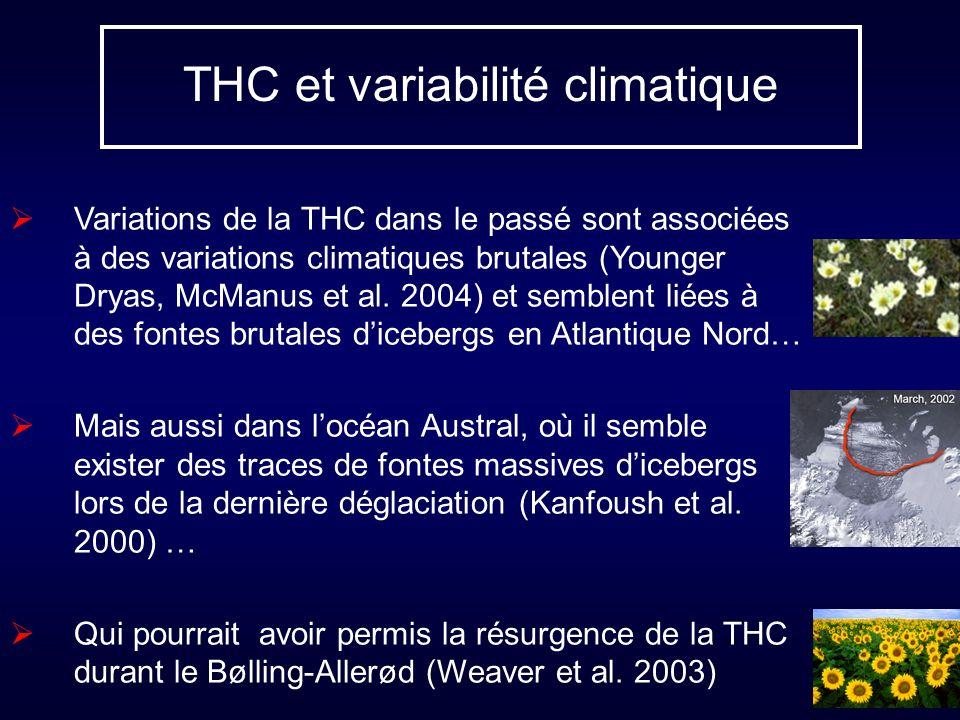 THC et variabilité climatique Variations de la THC dans le passé sont associées à des variations climatiques brutales (Younger Dryas, McManus et al.
