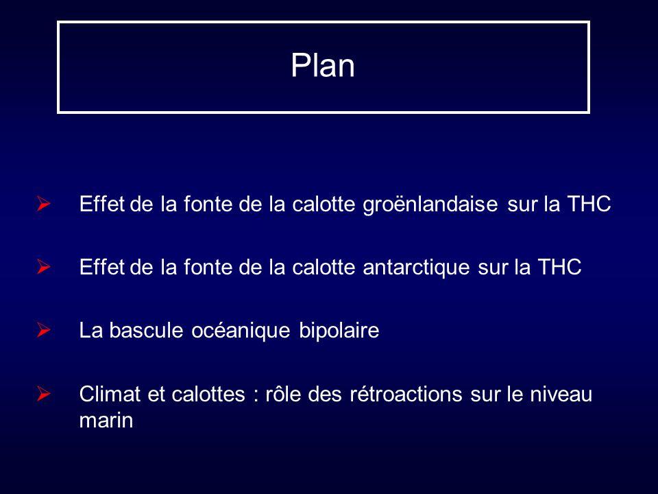 Plan Effet de la fonte de la calotte groënlandaise sur la THC Effet de la fonte de la calotte antarctique sur la THC La bascule océanique bipolaire Climat et calottes : rôle des rétroactions sur le niveau marin