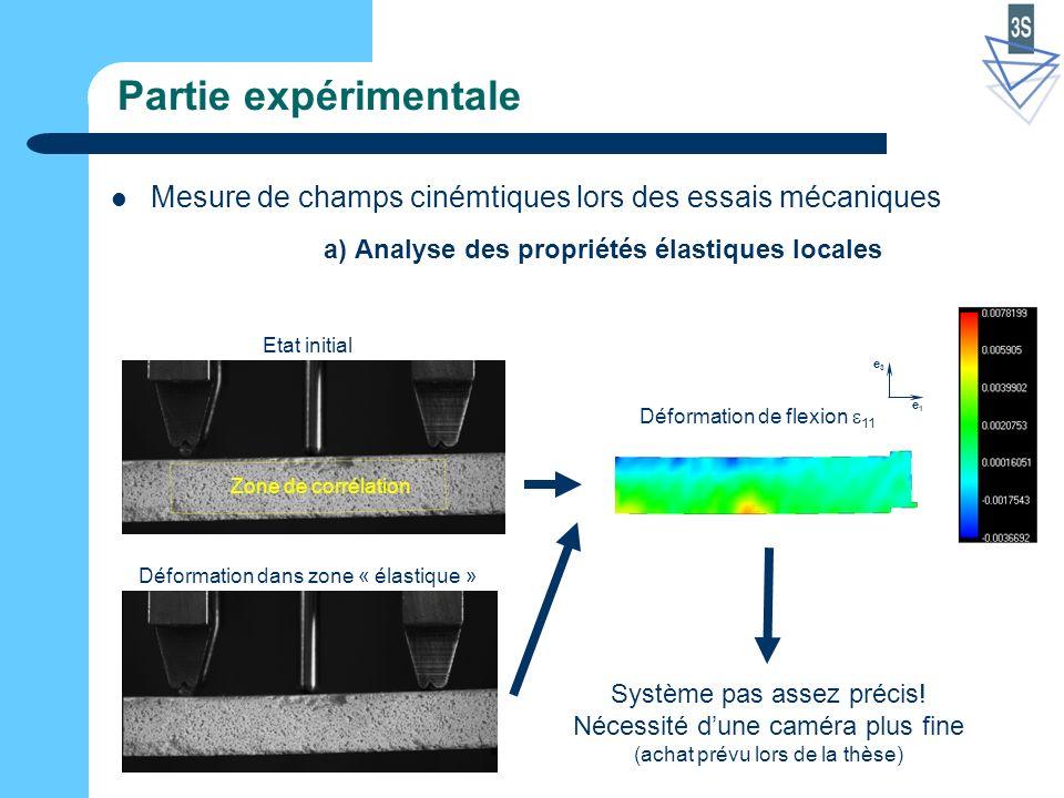 Partie expérimentale Mesure de champs cinémtiques lors des essais mécaniques a) Analyse des propriétés élastiques locales Etat initial Déformation dans zone « élastique » Zone de corrélation Déformation de flexion 11 e3e3 e1e1 Système pas assez précis.