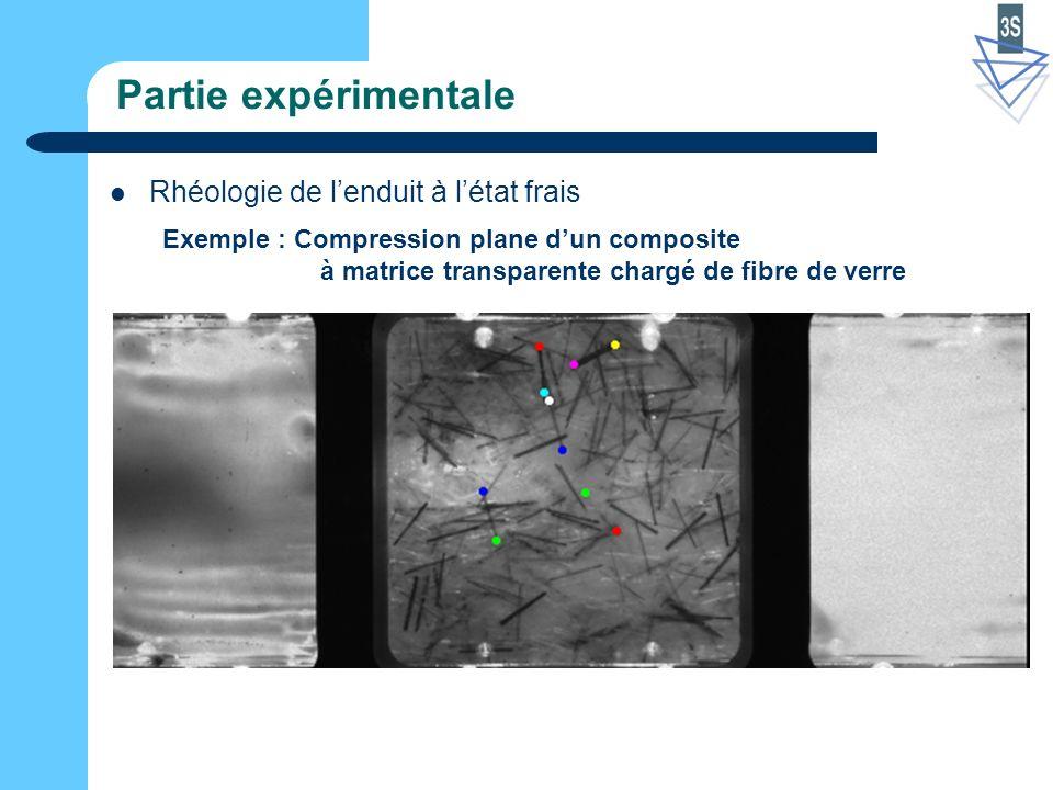 Partie expérimentale Rhéologie de lenduit à létat frais Exemple : Compression plane dun composite à matrice transparente chargé de fibre de verre