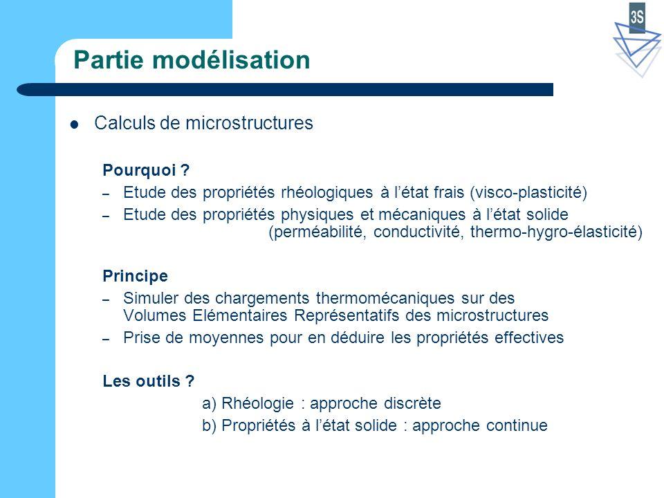 Partie modélisation Calculs de microstructures Pourquoi .