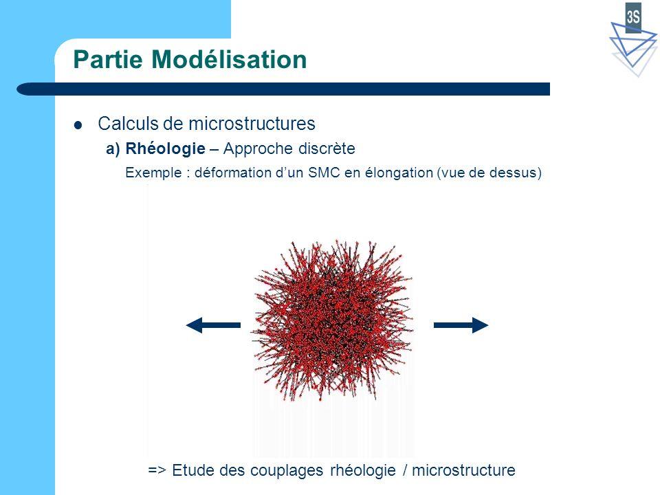 Partie Modélisation => Etude des couplages rhéologie / microstructure Calculs de microstructures a) Rhéologie – Approche discrète Exemple : déformation dun SMC en élongation (vue de dessus)