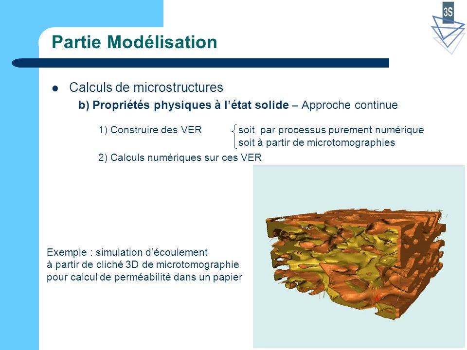 Partie Modélisation Calculs de microstructures b) Propriétés physiques à létat solide – Approche continue 1) Construire des VER soit par processus purement numérique soit à partir de microtomographies 2) Calculs numériques sur ces VER Exemple : simulation découlement à partir de cliché 3D de microtomographie pour calcul de perméabilité dans un papier