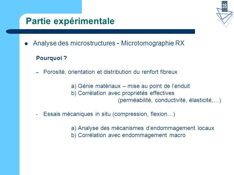 Partie expérimentale Analyse des microstructures - Microtomographie RX Pourquoi .