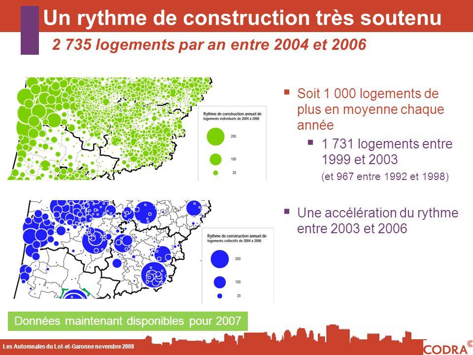 Les Automnales du Lot-et-Garonne novembre 2008 CODA Un rythme de construction très soutenu 2 735 logements par an entre 2004 et 2006 Données maintenant disponibles pour 2007 Soit 1 000 logements de plus en moyenne chaque année 1 731 logements entre 1999 et 2003 (et 967 entre 1992 et 1998) Une accélération du rythme entre 2003 et 2006