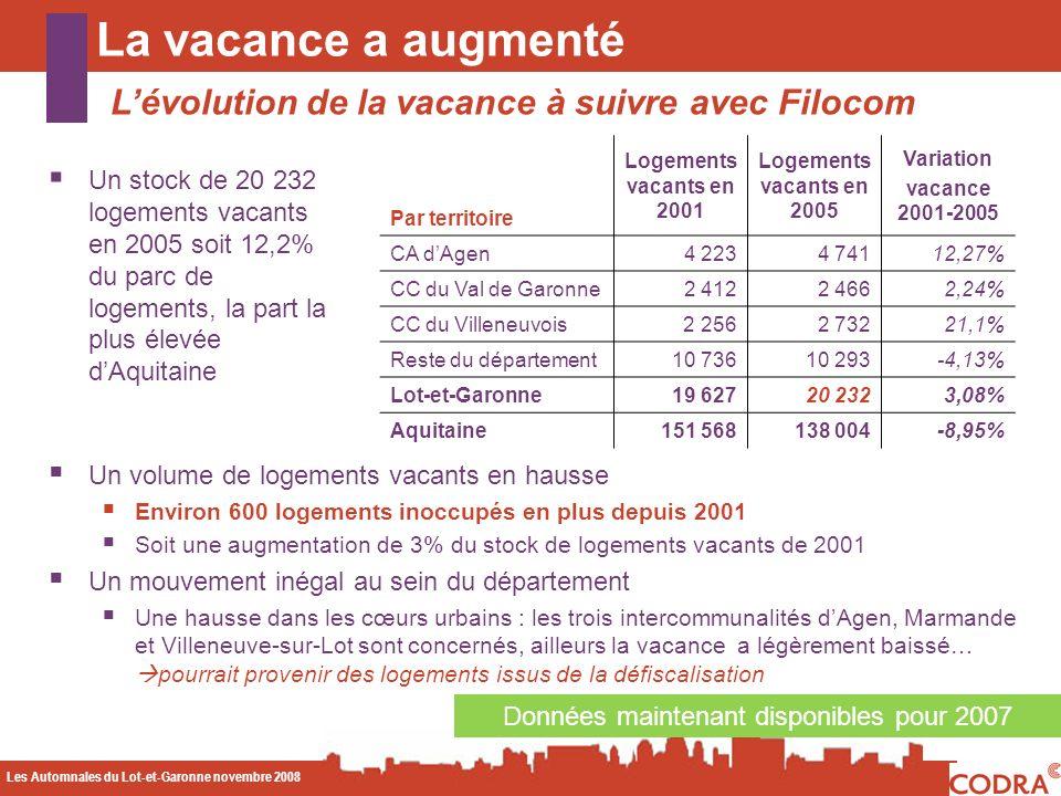 Les Automnales du Lot-et-Garonne novembre 2008 CODA La vacance a augmenté Lévolution de la vacance à suivre avec Filocom Données maintenant disponible
