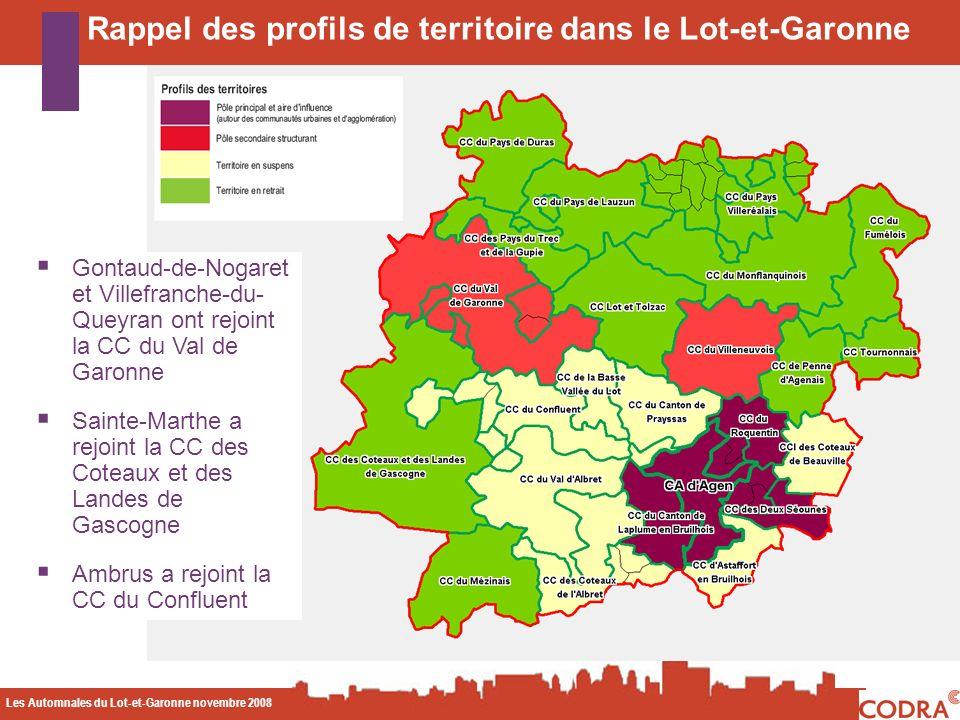 Les Automnales du Lot-et-Garonne novembre 2008 CODA Rappel des profils de territoire dans le Lot-et-Garonne Gontaud-de-Nogaret et Villefranche-du- Queyran ont rejoint la CC du Val de Garonne Sainte-Marthe a rejoint la CC des Coteaux et des Landes de Gascogne Ambrus a rejoint la CC du Confluent