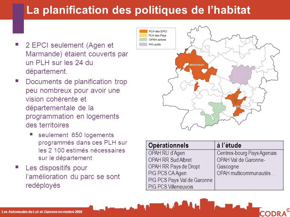 Les Automnales du Lot-et-Garonne novembre 2008 CODA La planification des politiques de lhabitat 2 EPCI seulement (Agen et Marmande) étaient couverts par un PLH sur les 24 du département.
