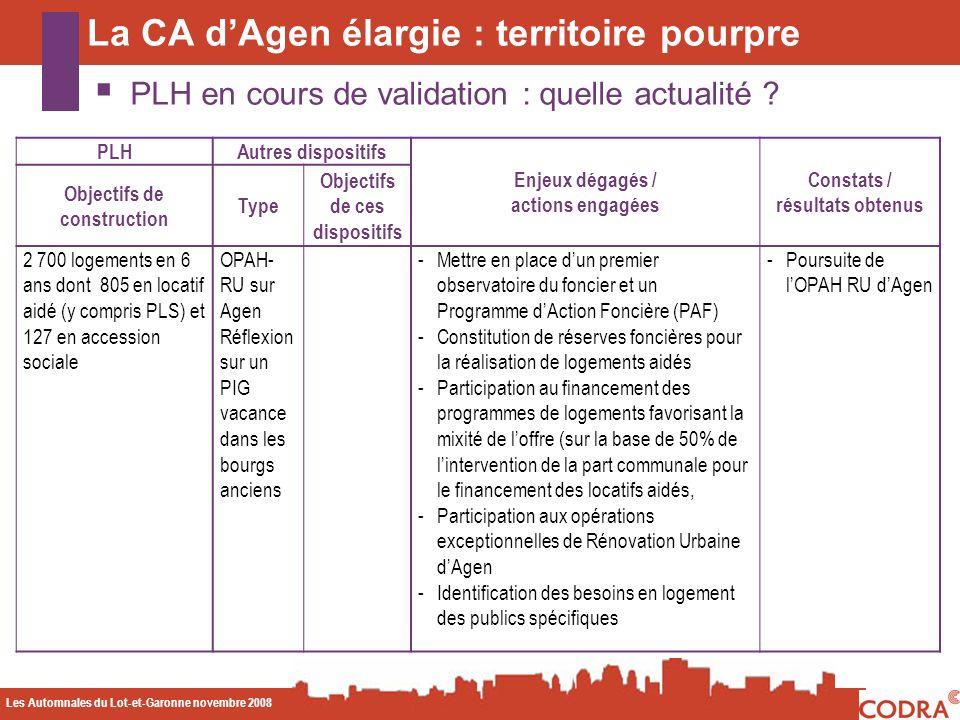 Les Automnales du Lot-et-Garonne novembre 2008 CODA La CA dAgen élargie : territoire pourpre PLH en cours de validation : quelle actualité ? PLHAutres