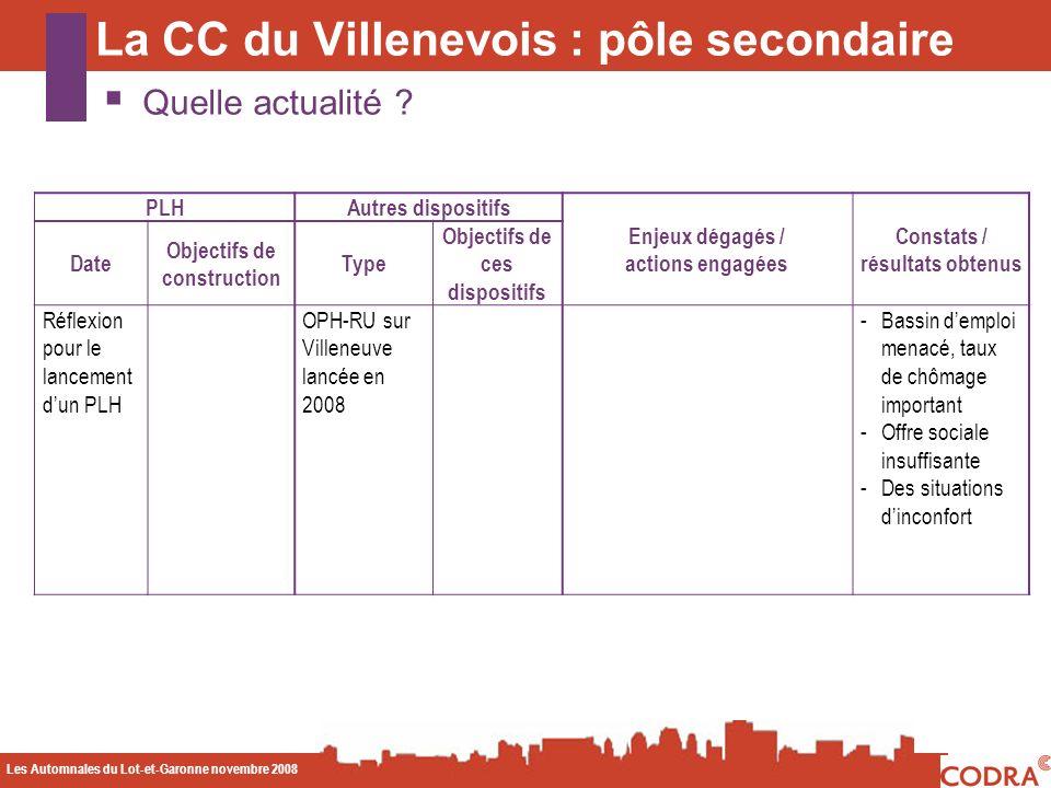 Les Automnales du Lot-et-Garonne novembre 2008 CODA La CC du Villenevois : pôle secondaire PLHAutres dispositifs Enjeux dégagés / actions engagées Con