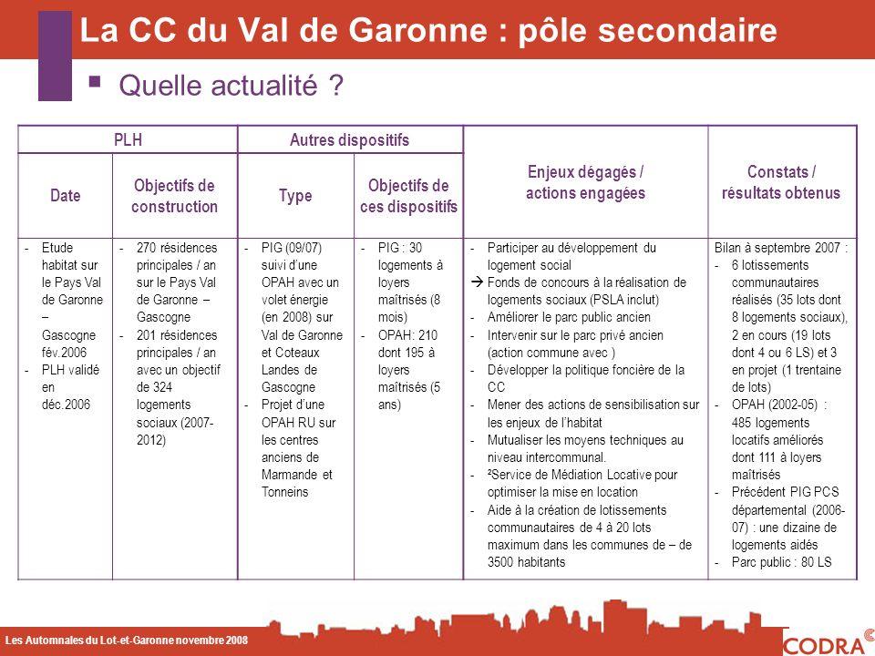Les Automnales du Lot-et-Garonne novembre 2008 CODA La CC du Val de Garonne : pôle secondaire PLHAutres dispositifs Enjeux dégagés / actions engagées