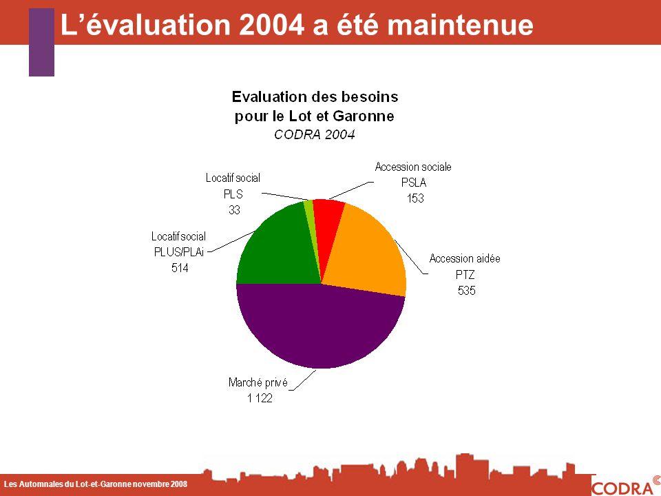 Les Automnales du Lot-et-Garonne novembre 2008 CODA Lévaluation 2004 a été maintenue