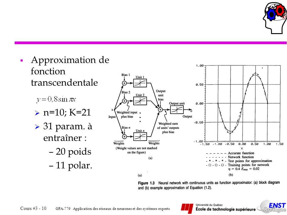 GPA-779 Application des réseaux de neurones et des systèmes experts Cours #3 - 10 Approximation de fonction transcendentale n=10; K=21 31 param. à ent