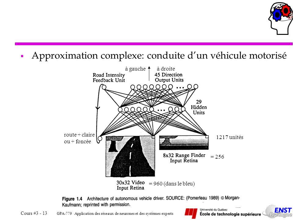 GPA-779 Application des réseaux de neurones et des systèmes experts Cours #3 - 13 Approximation complexe: conduite dun véhicule motorisé 1217 unités à