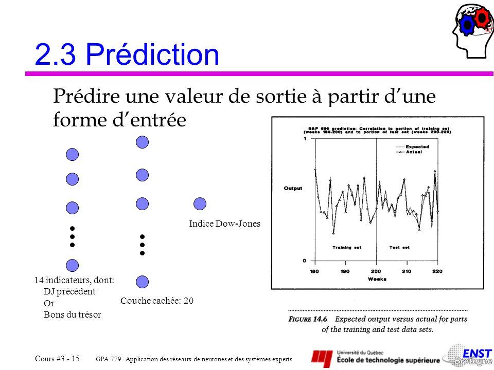 GPA-779 Application des réseaux de neurones et des systèmes experts Cours #3 - 15 2.3 Prédiction Prédire une valeur de sortie à partir dune forme dent