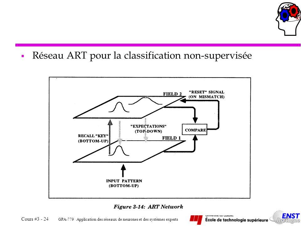 GPA-779 Application des réseaux de neurones et des systèmes experts Cours #3 - 24 Réseau ART pour la classification non-supervisée