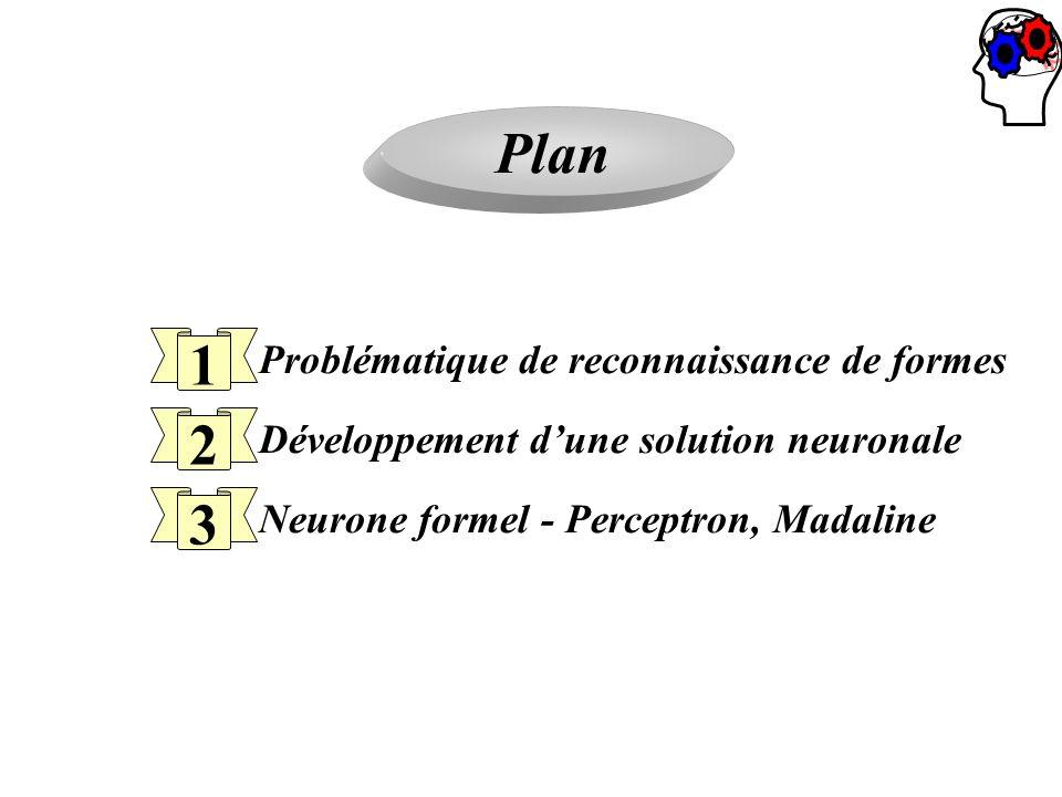 Plan 1 Problématique de reconnaissance de formes 2 Développement dune solution neuronale 3 Neurone formel - Perceptron, Madaline