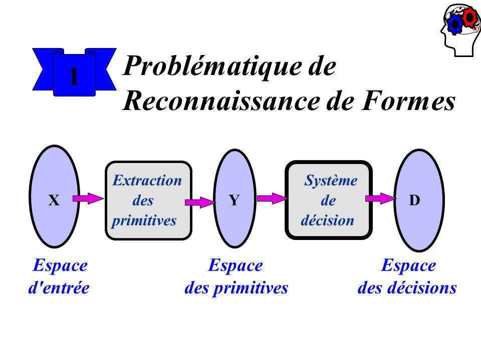 Problématique de Reconnaissance de Formes 1 Espace d'entrée X Extraction des primitives Espace des primitives Y Système de décision Espace des décisio