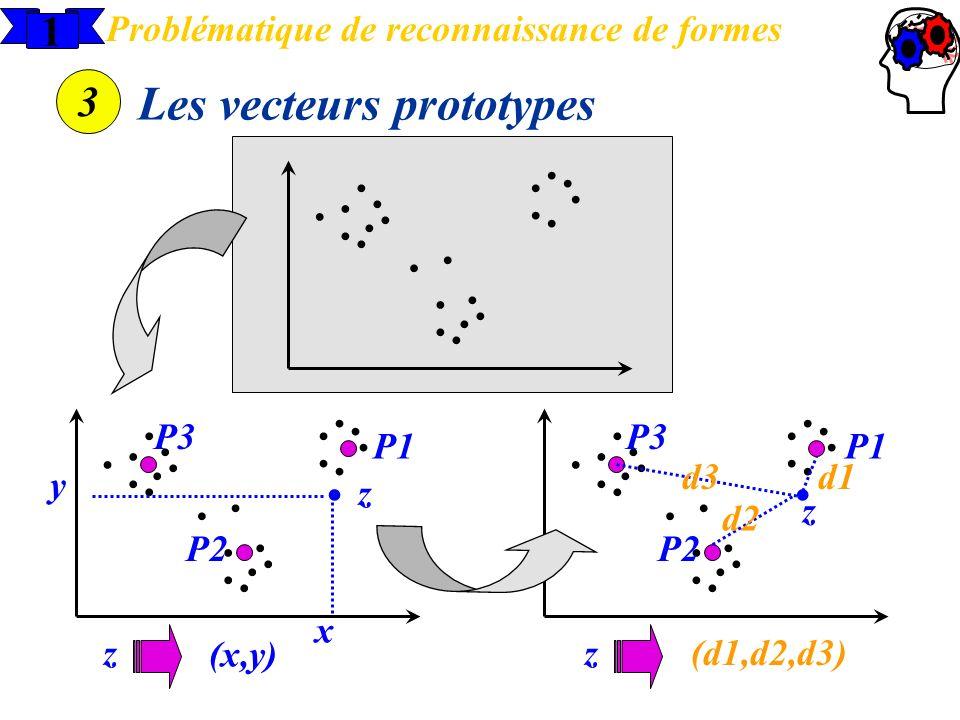 1 Problématique de reconnaissance de formes 3 Les vecteurs prototypes....... z (x,y) z(d1,d2,d3)....................... y x z P1 P2 P3................
