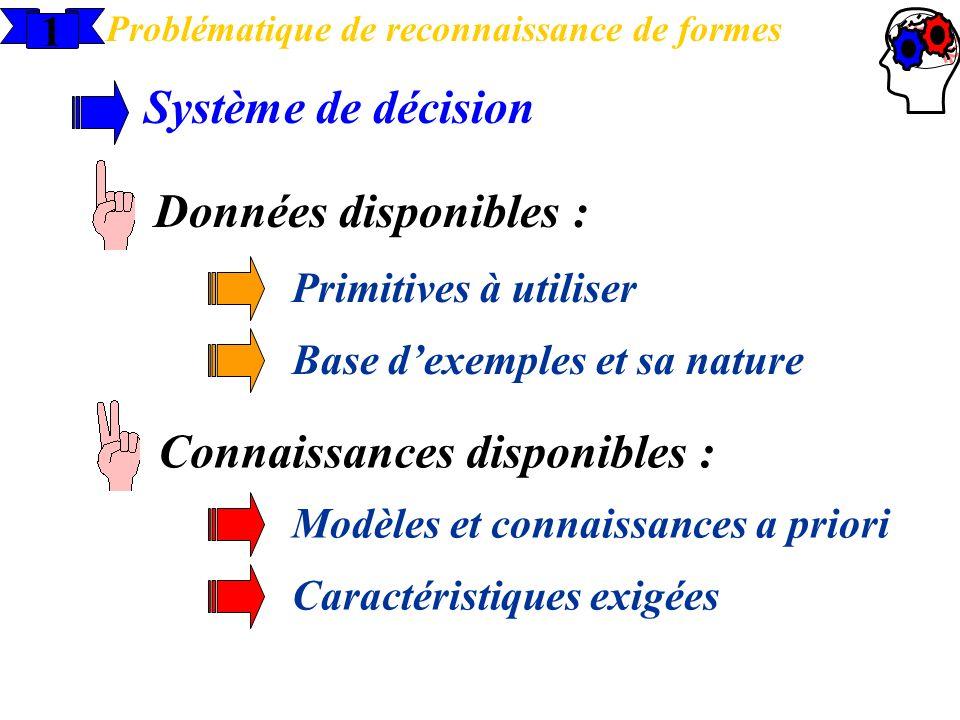 1 Problématique de reconnaissance de formes Système de décision Données disponibles : Primitives à utiliser Base dexemples et sa nature Connaissances