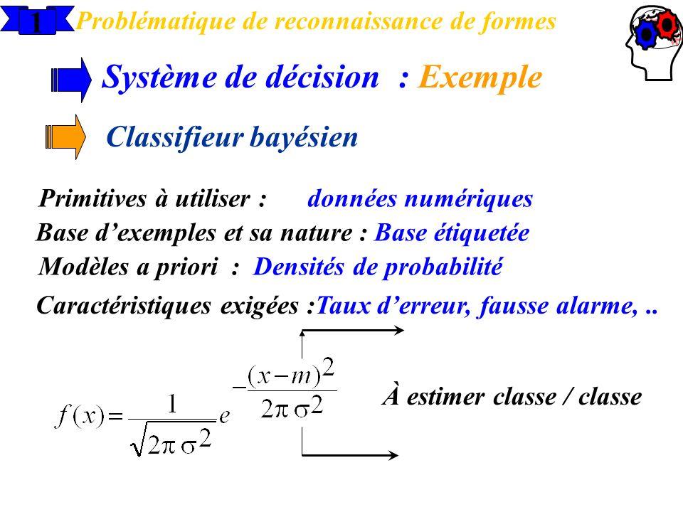 1 Problématique de reconnaissance de formes Système de décision : Exemple Classifieur bayésien Primitives à utiliser : données numériques Base dexempl