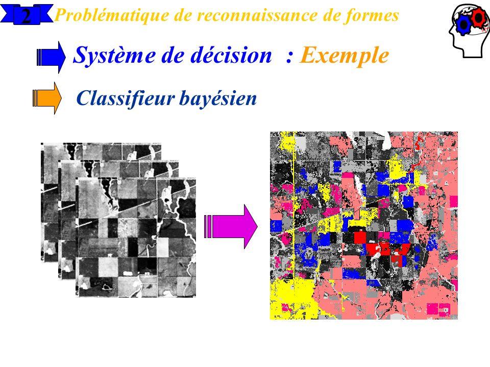 2 Problématique de reconnaissance de formes Système de décision : Exemple Classifieur bayésien