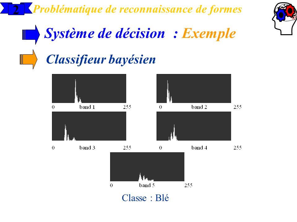 2 Problématique de reconnaissance de formes Système de décision : Exemple Classifieur bayésien Classe : Blé