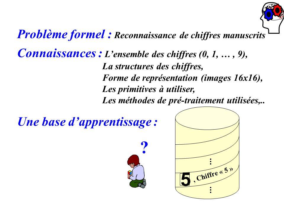 Problème formel : Reconnaissance de chiffres manuscrits Connaissances : Lensemble des chiffres (0, 1, …, 9), La structures des chiffres, Forme de repr