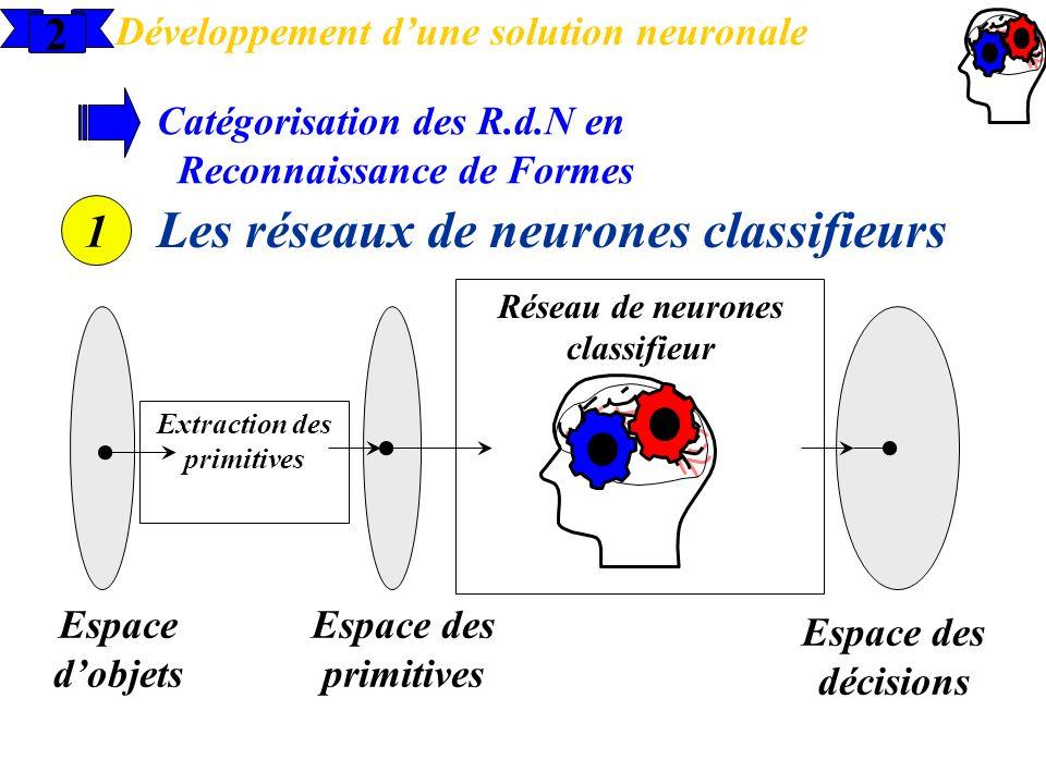 2 Développement dune solution neuronale Catégorisation des R.d.N en Reconnaissance de Formes 1 Les réseaux de neurones classifieurs Extraction des pri