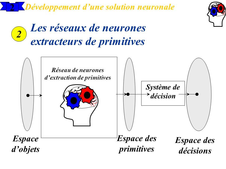 Réseau de neurones dextraction de primitives 2 Développement dune solution neuronale 2 Les réseaux de neurones extracteurs de primitives Système de dé