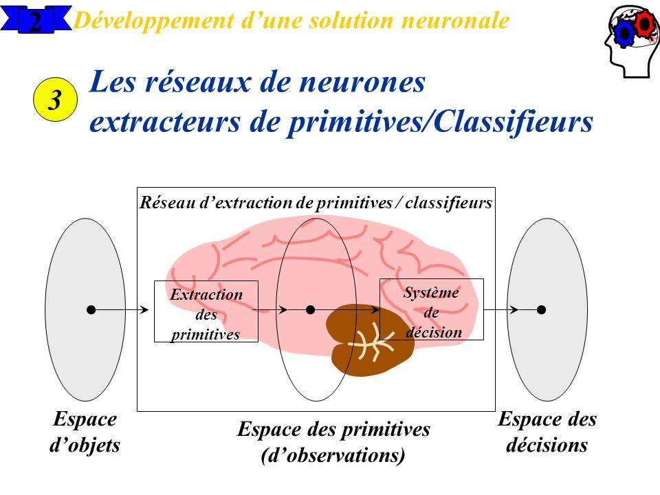 2 Développement dune solution neuronale 3 Les réseaux de neurones extracteurs de primitives/Classifieurs Réseau dextraction de primitives / classifieu