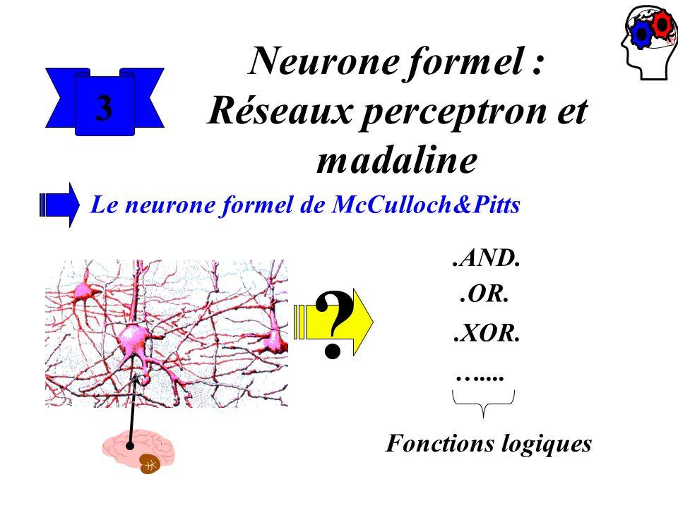 Neurone formel : Réseaux perceptron et madaline 3 Le neurone formel de McCulloch&Pitts ?.AND..OR..XOR. ….... Fonctions logiques