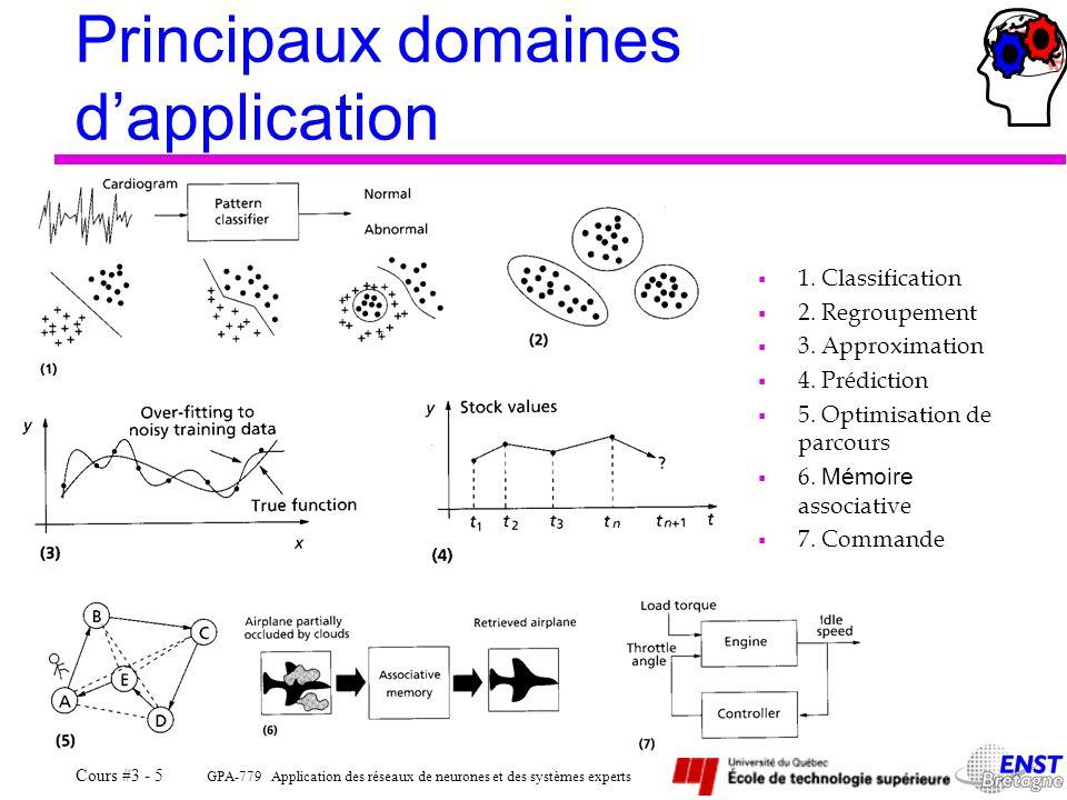 GPA-779 Application des réseaux de neurones et des systèmes experts Cours #3 - 5 Principaux domaines dapplication 1. Classification 2. Regroupement 3.