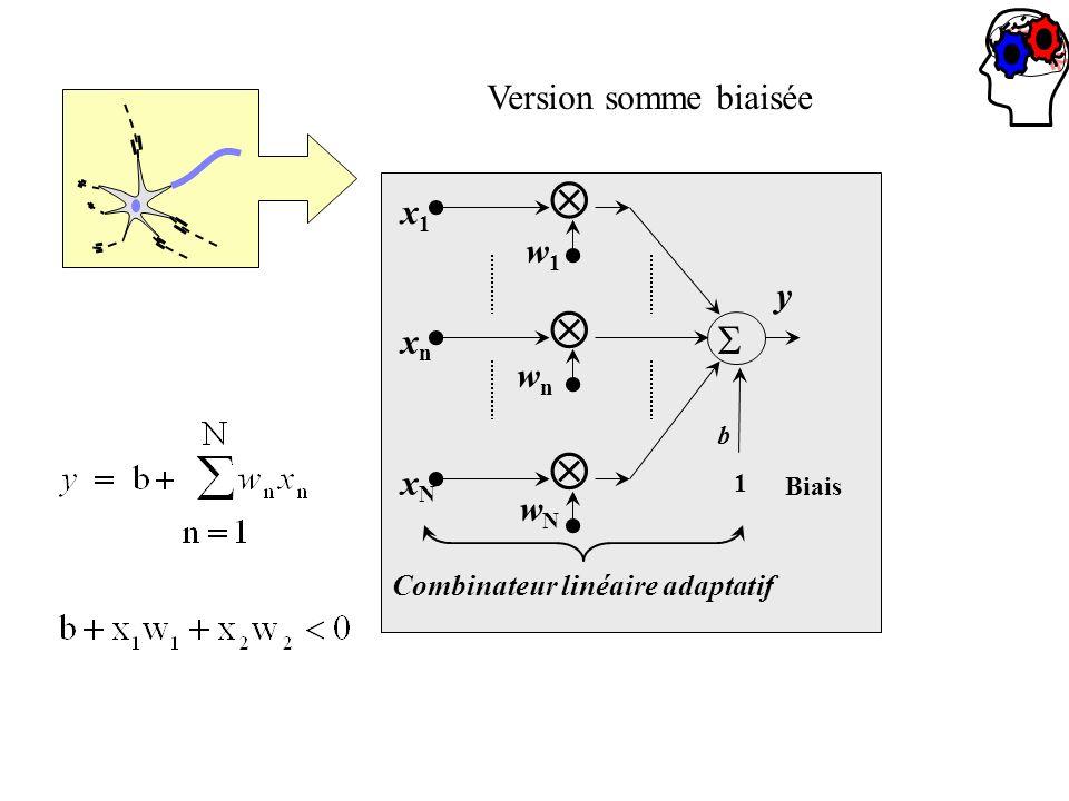 w1w1 x1x1 wnwn xnxn wNwN xNxN y Combinateur linéaire adaptatif 1 b Biais Version somme biaisée