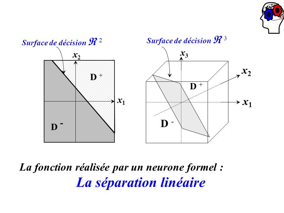 x1x1 x 2 D + D - x1x1 x2x2 D + D - x3x3 Surface de décision 3 Surface de décision 2 La fonction réalisée par un neurone formel : La séparation linéair