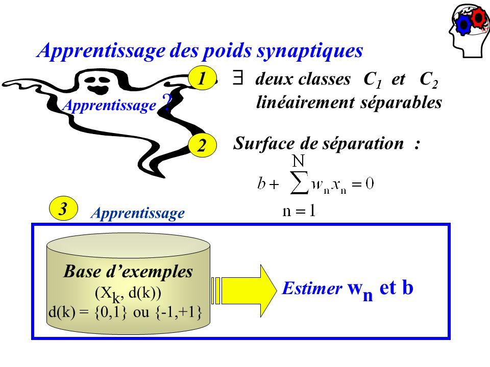 Apprentissage des poids synaptiques Apprentissage ? 1 deux classes C 1 et C 2 linéairement séparables 2 Surface de séparation : 3 Apprentissage Base d