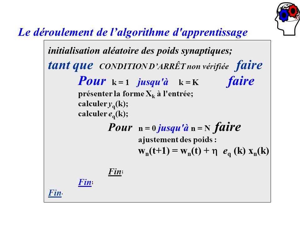 initialisation aléatoire des poids synaptiques; tant que CONDITION DARRÊT non vérifiée faire Pour k = 1 jusqu'à k = K faire présenter la forme X k à l