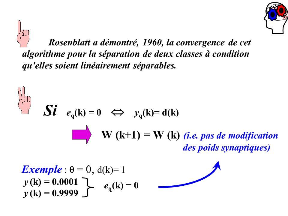 Rosenblatt a démontré, 1960, la convergence de cet algorithme pour la séparation de deux classes à condition qu'elles soient linéairement séparables.