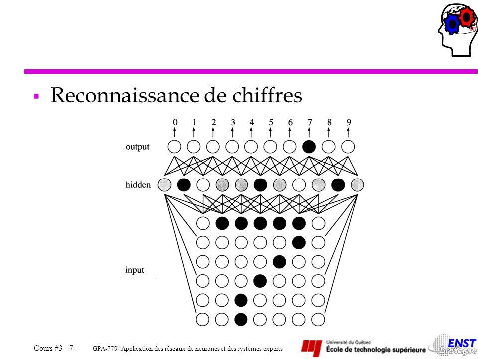 2 Développement dune solution neuronale 3 Les réseaux de neurones extracteurs de primitives/Classifieurs Réseau dextraction de primitives / classifieurs Extraction des primitives Système de décision Espace dobjets Espace des primitives (dobservations) Espace des décisions