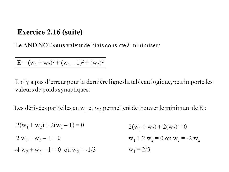 Exercice 2.16 (suite) E = (w 1 + w 2 ) 2 + (w 1 – 1) 2 + (w 2 ) 2 2 w 1 + w 2 – 1 = 0 -4 w 2 + w 2 – 1 = 0 ou w 2 = -1/3 2(w 1 + w 2 ) + 2(w 2 ) = 0 w