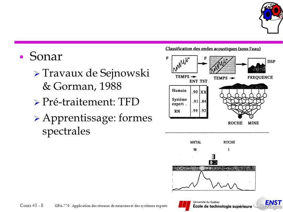 GPA-779 Application des réseaux de neurones et des systèmes experts Cours #3 - 8 Sonar Travaux de Sejnowski & Gorman, 1988 Pré-traitement: TFD Apprent