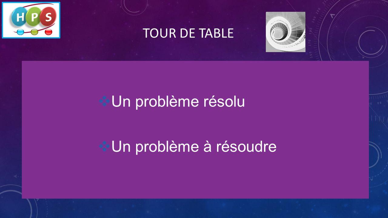 Un problème résolu Un problème à résoudre TOUR DE TABLE