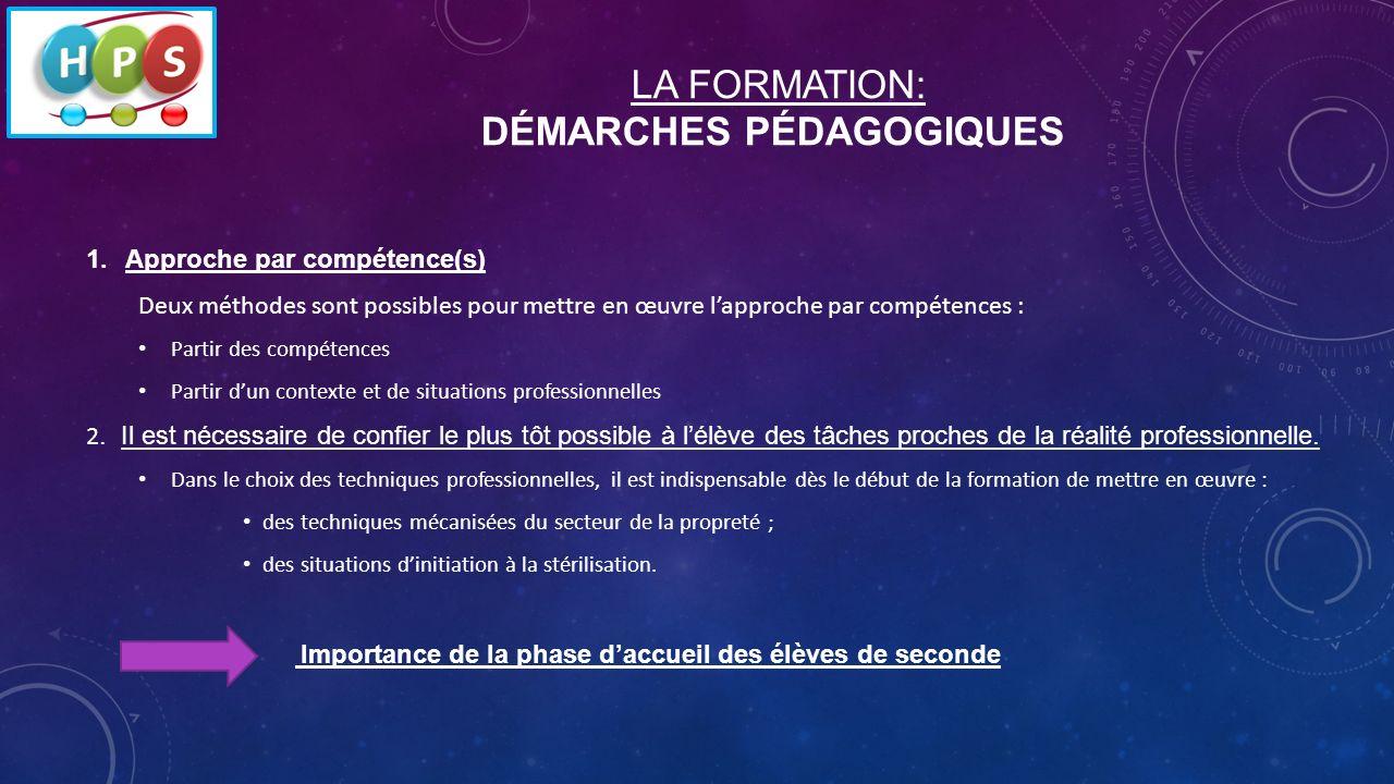 LA FORMATION: DÉMARCHES PÉDAGOGIQUES 1.Approche par compétence(s) Deux méthodes sont possibles pour mettre en œuvre lapproche par compétences : Partir