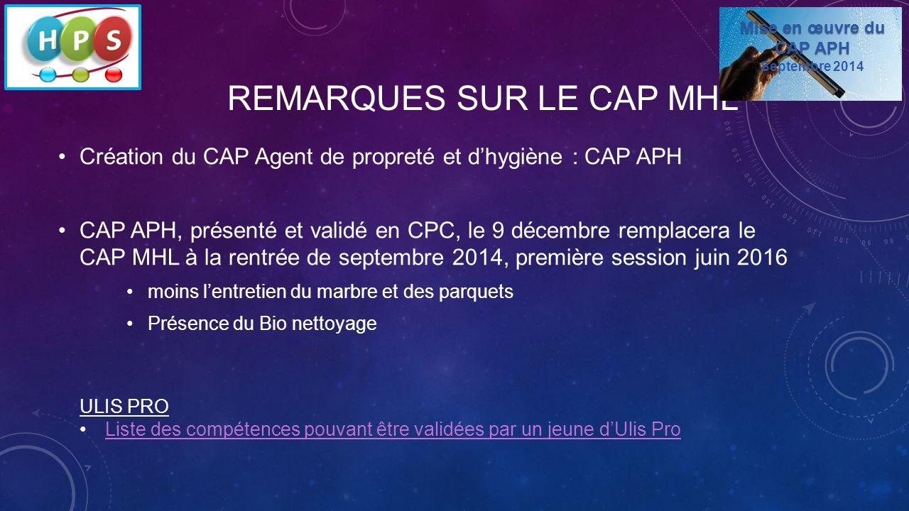REMARQUES SUR LE CAP MHL Création du CAP Agent de propreté et dhygiène : CAP APH CAP APH, présenté et validé en CPC, le 9 décembre remplacera le CAP M