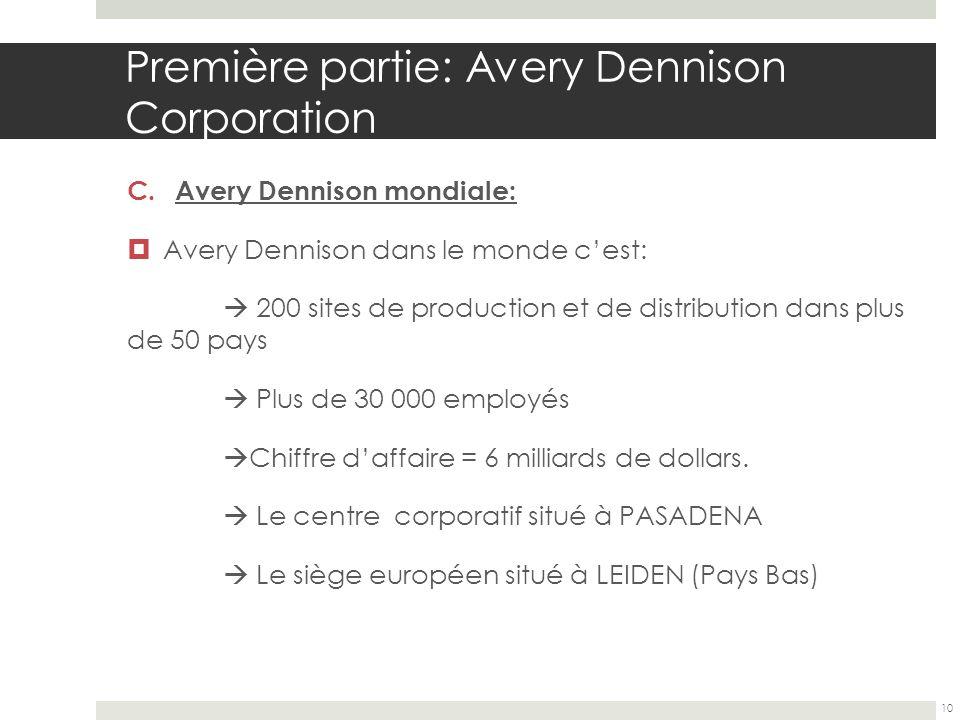 Première partie: Avery Dennison Corporation C.Avery Dennison mondiale: Avery Dennison dans le monde cest: 200 sites de production et de distribution d