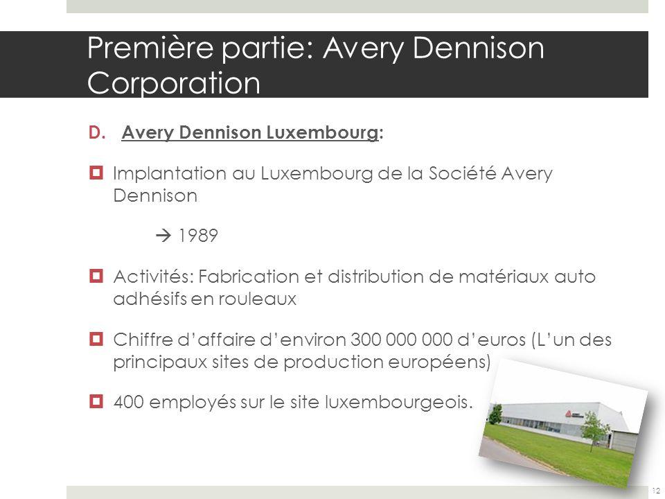 Première partie: Avery Dennison Corporation D.Avery Dennison Luxembourg: Implantation au Luxembourg de la Société Avery Dennison 1989 Activités: Fabri