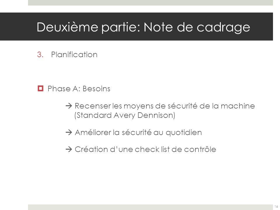 Deuxième partie: Note de cadrage 3.Planification Phase A: Besoins Recenser les moyens de sécurité de la machine (Standard Avery Dennison) Améliorer la
