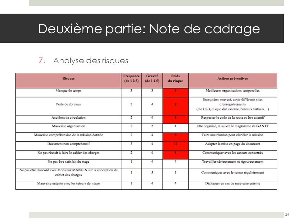 Deuxième partie: Note de cadrage 7.Analyse des risques 24